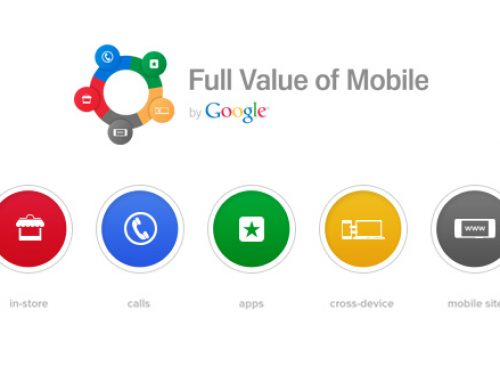 Full Value of Mobile Google. Nueva herramienta para medir campañas de marketing online en móviles