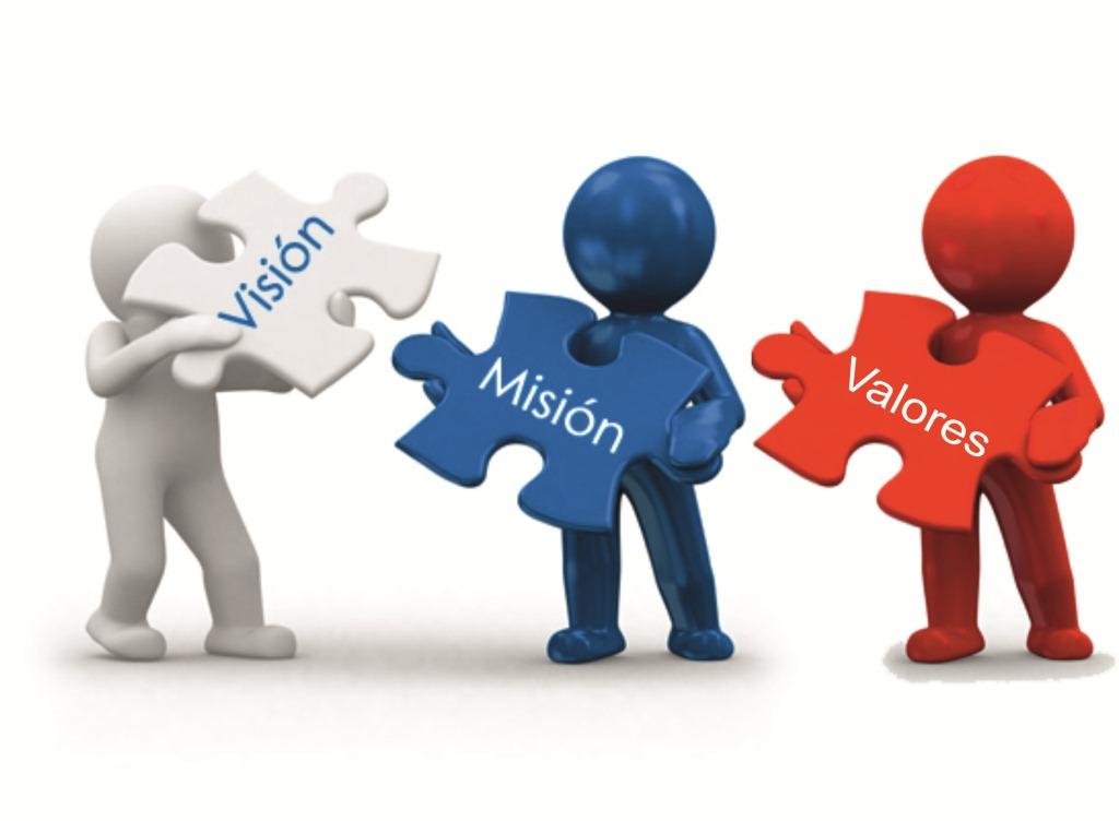 mision vision y valores en una organizacion